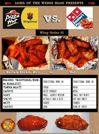 boneless chicken wings domino s. My First Order Was Hot Wing Comparison Size Wise These Wings Were About The Same Both Small But Intended Boneless Chicken Domino