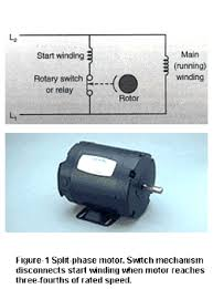 leeson® electric single phase reference consequently prolonged starting times cause the start winding to overheat and fail so don t use this motor if you need high starting torques
