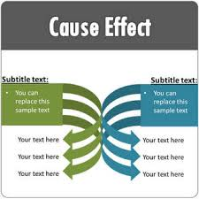powerpoint cause effect templates