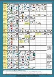 Phonics International Alphabet Code Chart Phonics International Alphabet Code Chart Phonetic Code