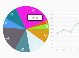 Minimal Html5 Canvas Chart Library G Chart Css Script