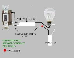 white wires and no ground wire