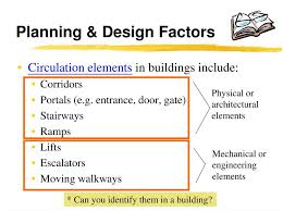 otis elevator wiring diagram pdf lovely photos elevator system in otis elevator wiring diagram 106-a6s7540h otis elevator wiring diagram pdf beautiful photographs lift and escalators principles and planning pdf of otis