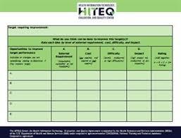 Matrix Electronic Charting Hiteq Center Prioritization Matrix