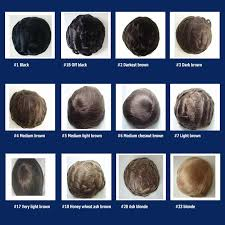 Mens Hair Types Chart Different Hair Types For Men
