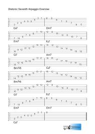 Diatonic Triads Chart The Secret Guitar Teacher