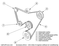 zetec serpentine belt diagram ford focus forum ford focus st zetec serpentine belt diagram ford focus forum ford focus st forum ford focus rs forum