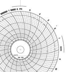 Circular Chart Paper Din 106 Dickson Circular Chart Paper