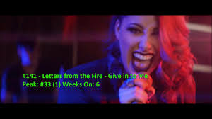 Billboard Mainstream Rock Chart Billboard 2016 Year End Mainstream Rock Songs Chart Re Upload