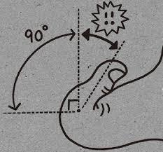 1日各5分の簡単足裏トレで外反母趾浮き指を防ぐananweb足に