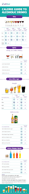 Calorie Guide To Alcoholic Drinks