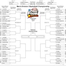 Bracket For Ncaa Basketball Tournament 16 Sweet Pieces Of Ncaa Tournament Trivia To Impress Your Friends