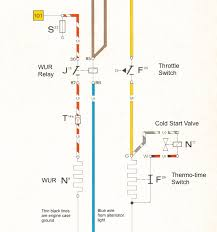 911 cis primer electrical csv a few small modifications the connections at the starter the below diagram reflects the operaion of the csv through the end of the cis production