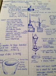 Lab Notebook Example Beautiful Example Science Notebook Science Notebooking Science