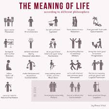 Anna Vital On Twitter Philosophy Explain The Meaning Of Life In 40 Magnificent Philosophy Words About Life