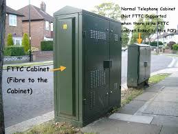 Fibre Optic Cabinet Checker Fibre Cabinet Question Btcare Community Forums