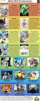 Anime Recommendation Chart Winter 2016 Seasonal Anime All In One Chart Cookie