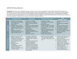 Acps Writing Genres Chart