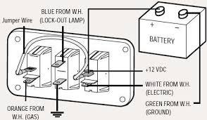 rv heater diagram wiring diagram show