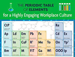 This Awesome Periodic Table Infographic Shows You All Elements of ...