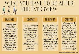 Pin By Thinh Nguyen On Job Interview Pinterest Job Interviews