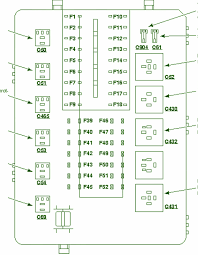 2014car wiring diagram page 139 2003 mercury cougar main fuse box diagram