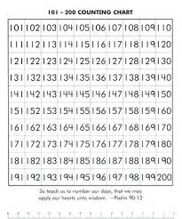 Number Chart 100 200 52 Valid Free Printable Number Chart 100 200