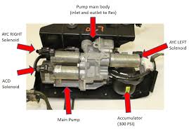 ayc acd system explained service and bleed alternative click image for larger version evo x ayc acd pump components diagram
