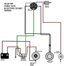 kohler marine engine electrical diagram wiring library solenoid wiring diagram lawn tractor mower mastertech marine evinrude johnson outboard diagrams new kohler engine troy