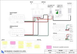ibanez s320 wiring diagram ibanez image wiring diagram ibanez s320 wiring diagram by metalartin photobucket on ibanez s320 wiring diagram