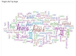 A Life In Pages Another Word Cloud
