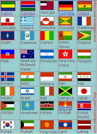 English County Flags Chart All Flags In Alphabetical Sequence Flag Image Identifier