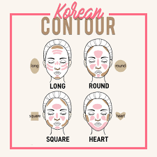 The Basics Of Korean Contouring Banila Co