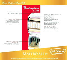 plush vs firm mattress. Plush Vs Firm Mattress And Foster Reviews Or For Lower Back Pain . Black Opal S