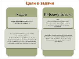 Курсовая работа Разработка бизнес плана презентация онлайн управления повышение уровня квалификации кадров подготовка специалистов совершенствование форм аттестации кадров разработка