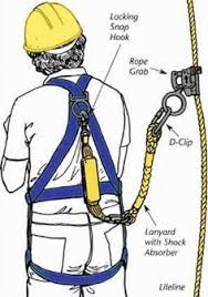 68 best fall protection safety images on pinterest Fall Protection Harness find this pin and more on fall protection safety by forkliftsafety fall protection harness diagram