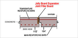 expansion joint concrete wall. expansion joint concrete wall ,
