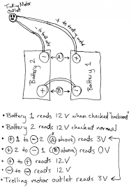 connect ease 24v trolling motor battery connection using the 24v trolling motor plug and receptacle at Marinco Trolling Motor Plug Wiring Diagram