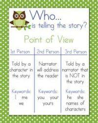 Author S Point Of View Anchor Chart Authors Point Anchor Chart 1000 Images About Point Of