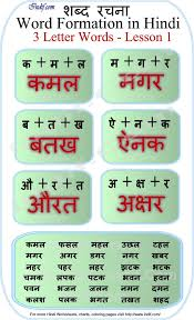 Read Hindi - 3 letter words | Hindi | Pinterest | Worksheets ...