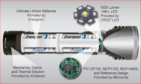 hp led flashlight microchip technology inc high power led flashlight demonstration advanced control and increased efficacy