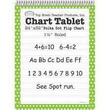 Polka Dot Chart Tablet Green 1 5 Ruled