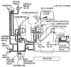 1973 Opel Gt Wiring Diagram