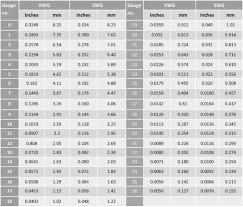 Spring Steel Gauge Chart 40 Methodical Sheet Metal Gauge Size Chart Pdf