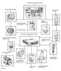 similiar ford taurus blower motor diagram keywords 95 ford taurus wiring diagram besides 2000 ford taurus heater core