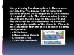 Fun with the Periodic Table - ppt video online download