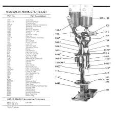 Mec Single Stage Presses Mec 600 Jr Mark V Pdf Free Download