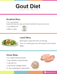 Diet Chart Uric Acid Gout Diet Plan Weight Loss Results Before And After Reviews