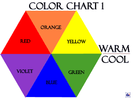 Warm Cool Color Chart Hair Color Charts For Cool Skin Tones
