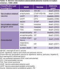 Child Vaccination Chart